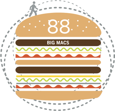 measurably-different-burger